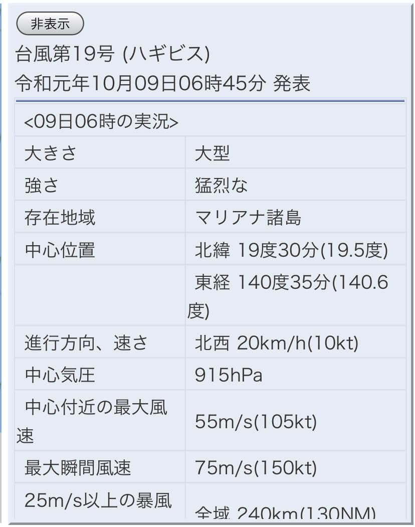 台風19号の勢力