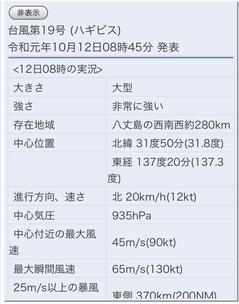 台風19号の勢力2
