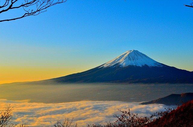 富士山噴火の歴史